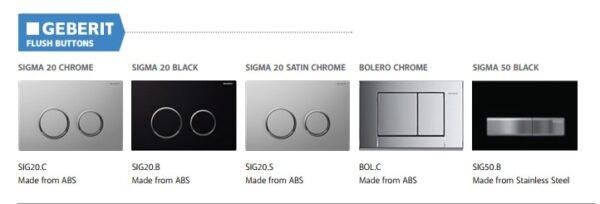 Gerberit Push Plate Options