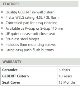 Gerberit Features